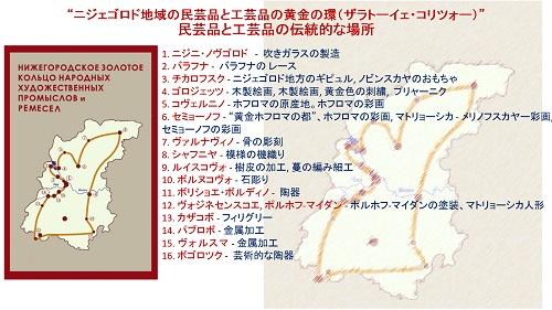 ПРЕЗЕНТАЦИЯ «Народные художественные промыслы Нижегородской области» на японском языке -4